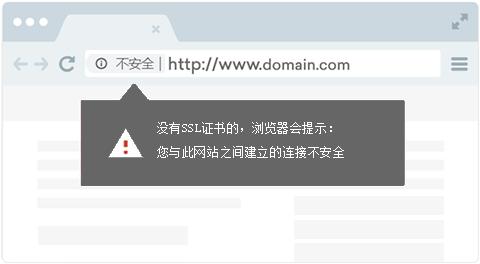 没有安装SSL证书的网站