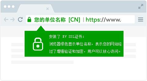安装SSL证书的网站